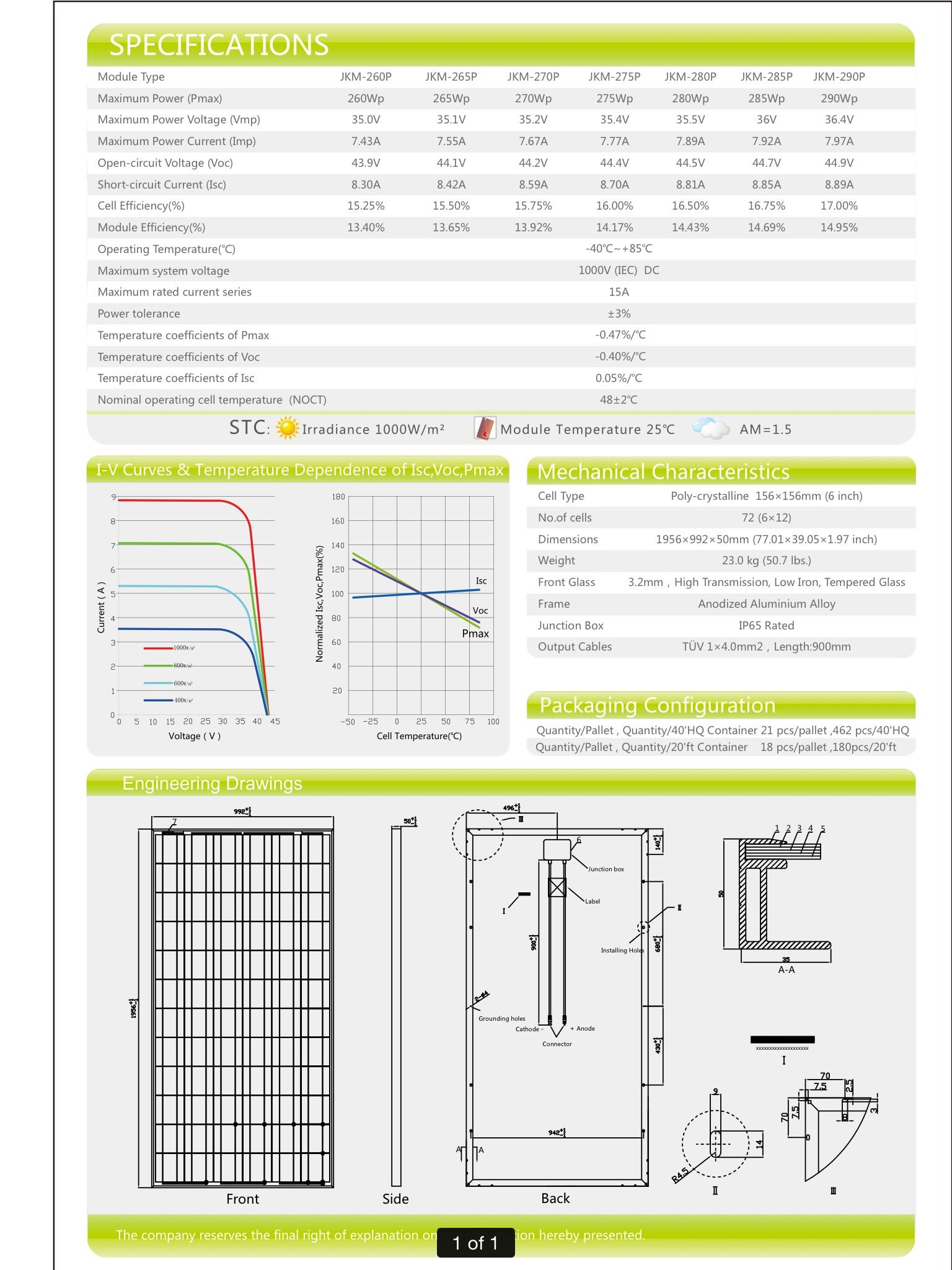 Specs | Solar panels, solar pretoria  Solar solutions, loadshedding